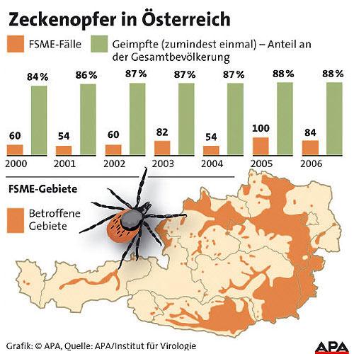 Zeckengrafik_gross
